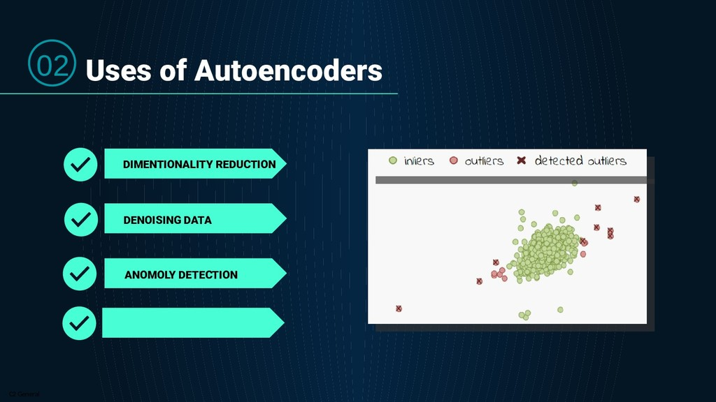 C2 General Uses of Autoencoders DIMENTIONALITY ...
