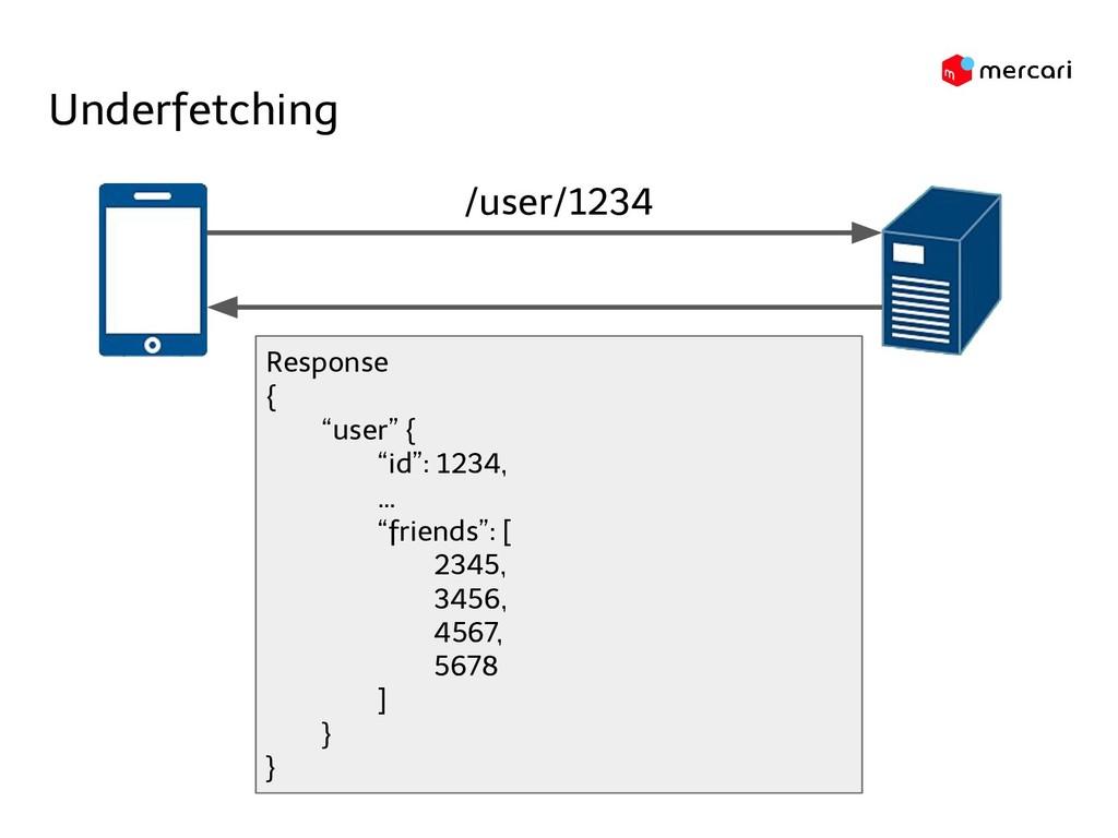 "Underfetching /user/1234 Response { ""user"" { ""i..."