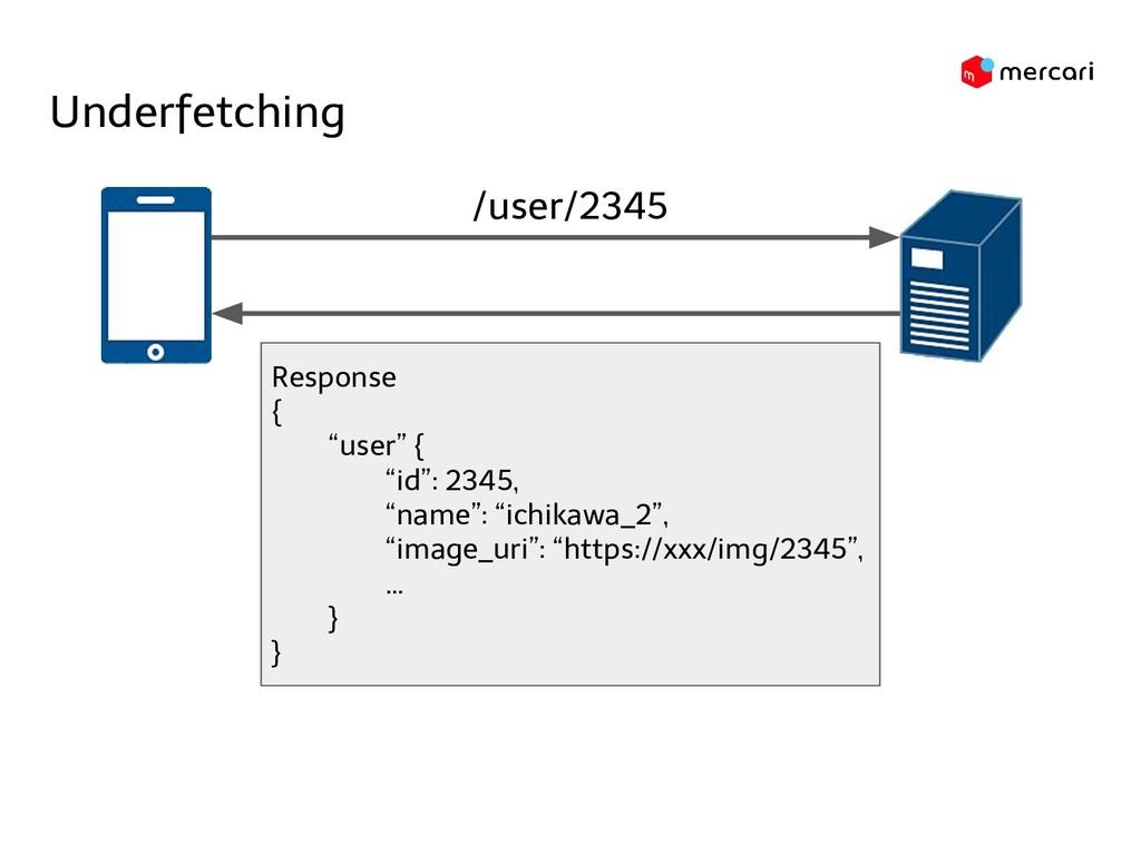 "Underfetching /user/2345 Response { ""user"" { ""i..."