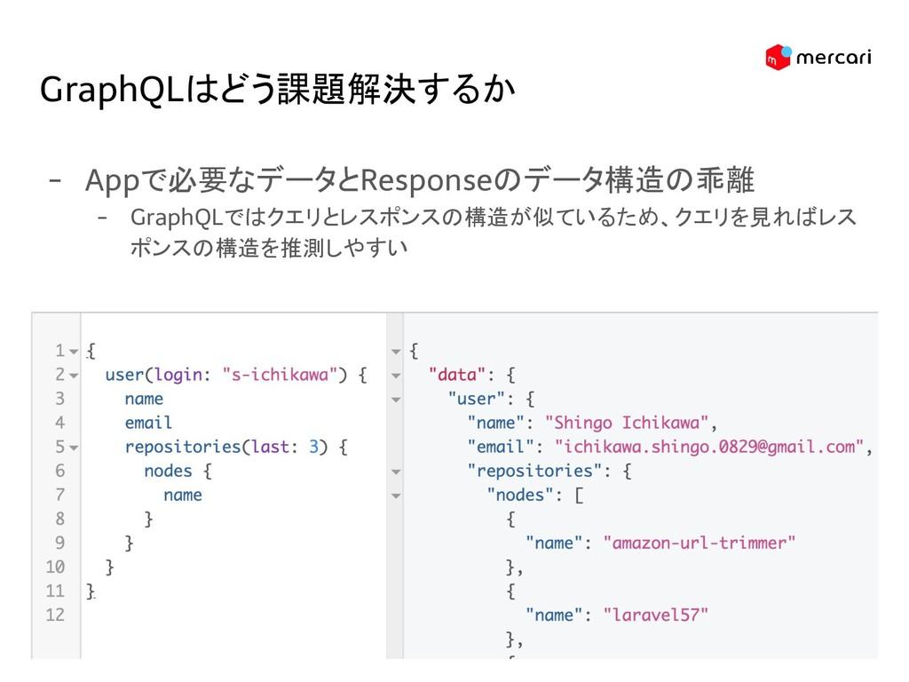 GraphQLはどう課題解決するか - Appで必要なデータとResponseのデータ構造の乖...