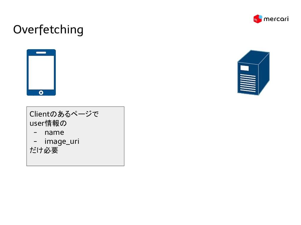 Overfetching Clientのあるページで user情報の - name - ima...