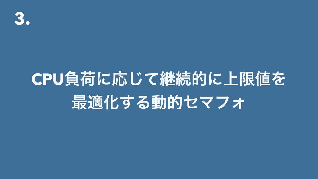 3. CPUෛՙʹԠͯ͡ܧଓతʹ্ݶΛ ࠷దԽ͢ΔಈతηϚϑΥ
