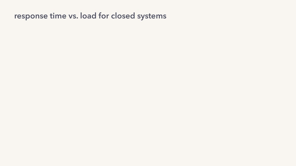 response time vs. load for closed systems