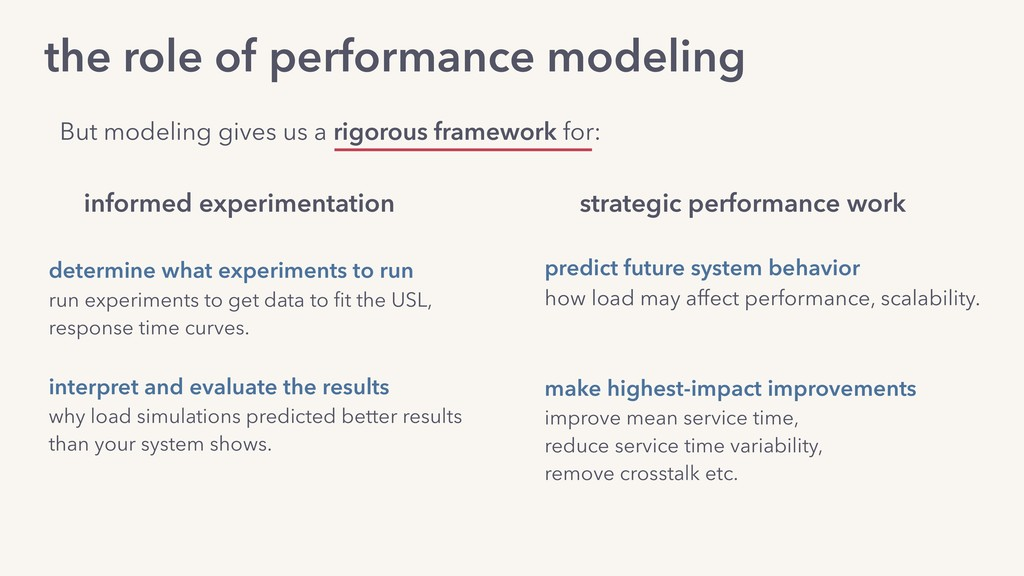 the role of performance modeling determine what...
