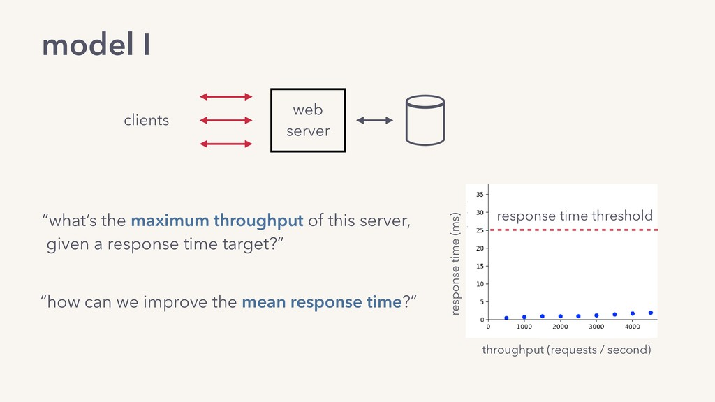 """model I clients web server """"how can we improve ..."""