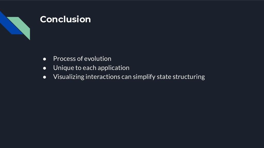 Conclusion ● Process of evolution ● Unique to e...