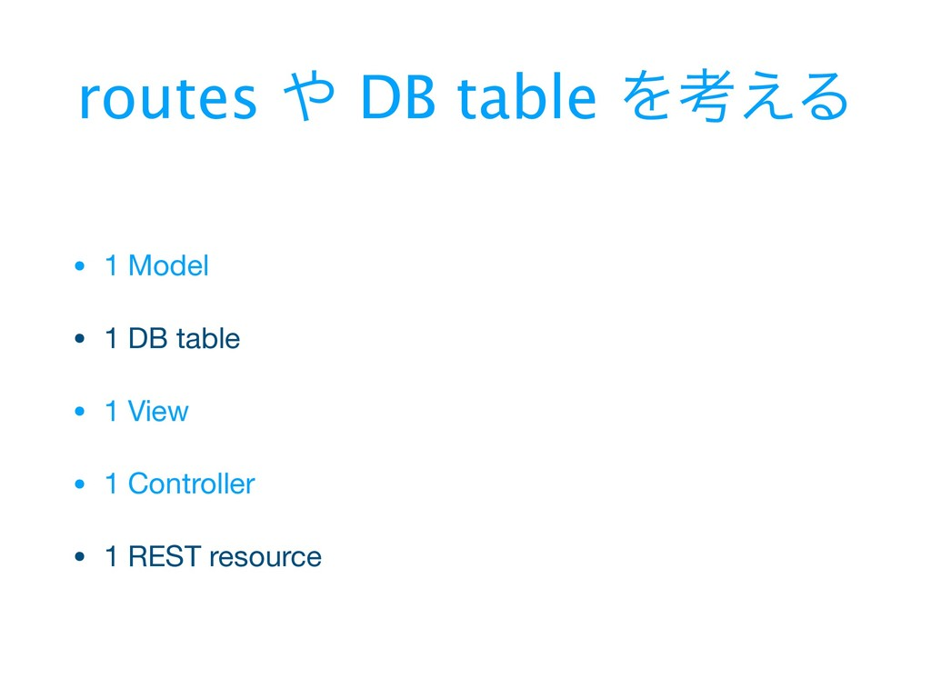 routes ΍ DB table Λߟ͑Δ • 1 Model  • 1 DB table ...