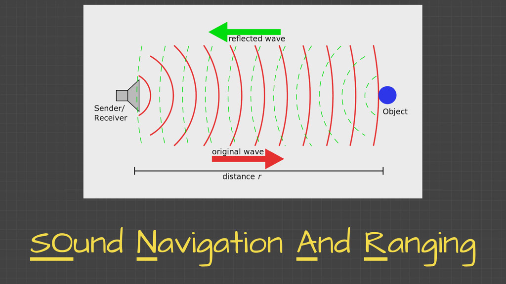 SOund Navigation And Ranging