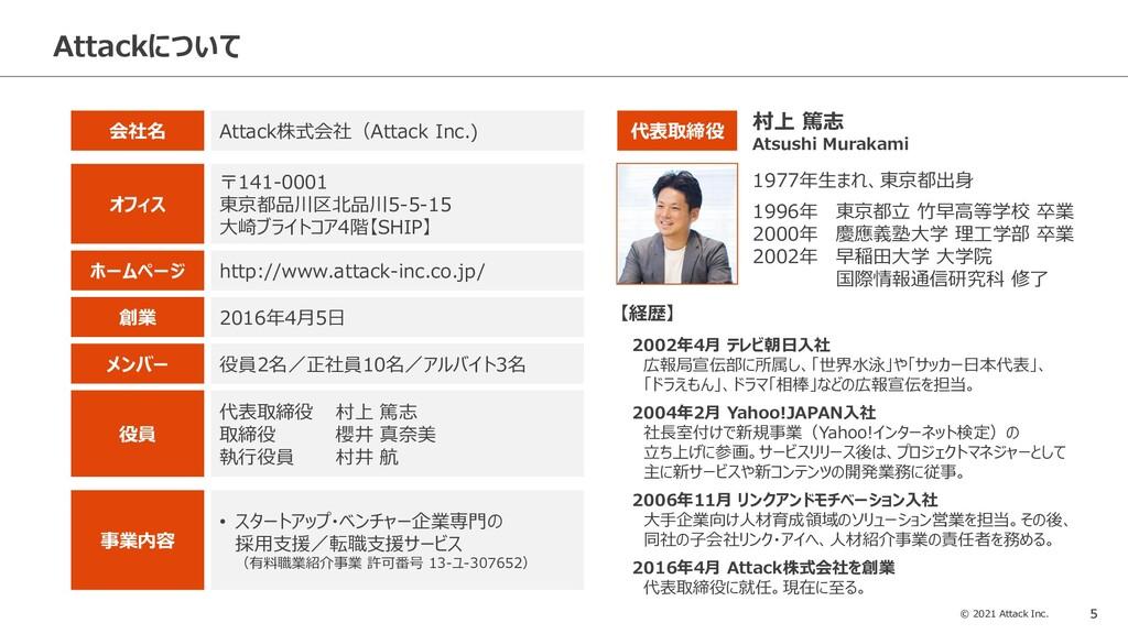 © 2021 Attack Inc. 5 Attackについて 村上 篤志 Atsushi M...