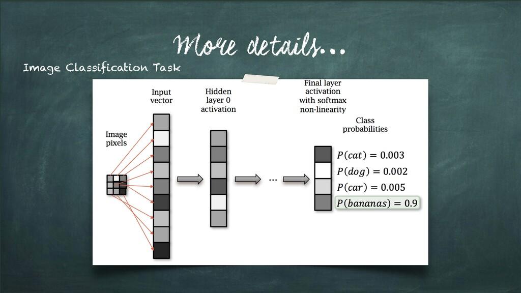 More details… Image Classification Task