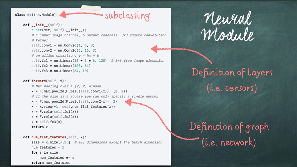 Neural Module subclassing Definition of layers ...