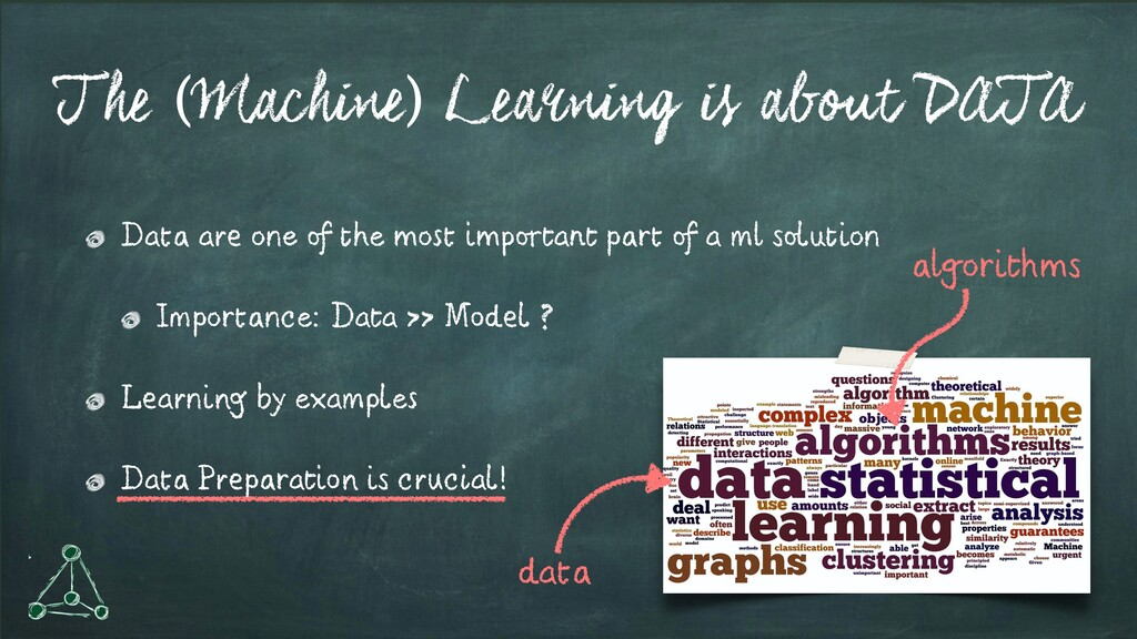 The (Machine) Learning is about DATA Data are o...