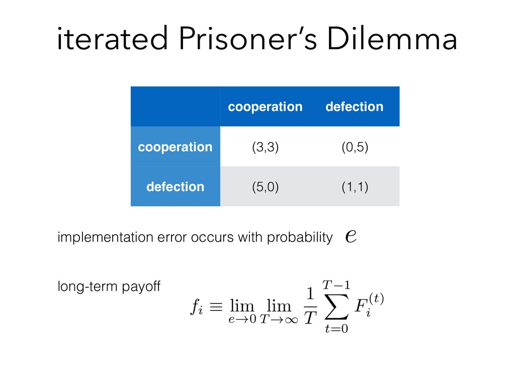 iterated Prisoner's Dilemma cooperation defecti...