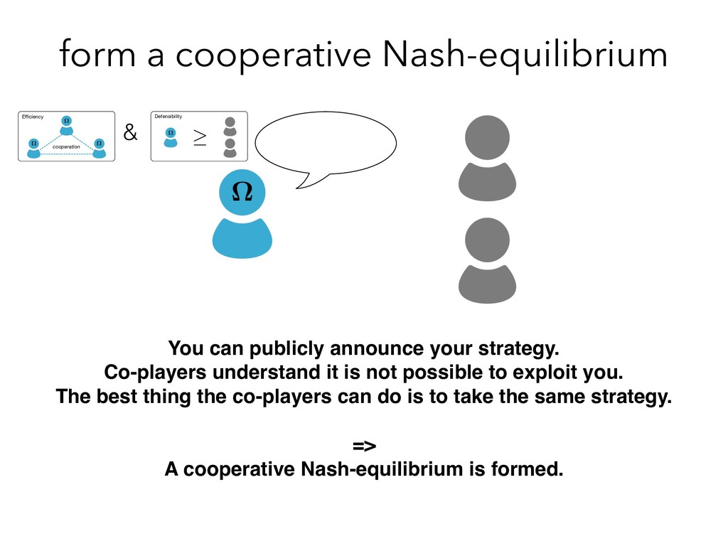 form a cooperative Nash-equilibrium Efficiency ⌦ ...