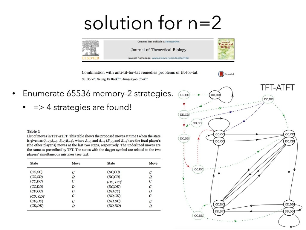 solution for n=2 • Enumerate 65536 memory-2 str...