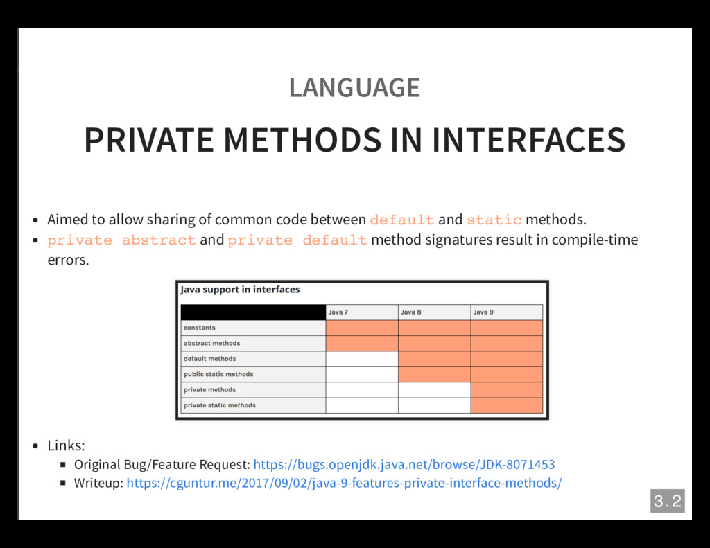 LANGUAGE PRIVATE METHODS IN INTERFACES Aimed to...