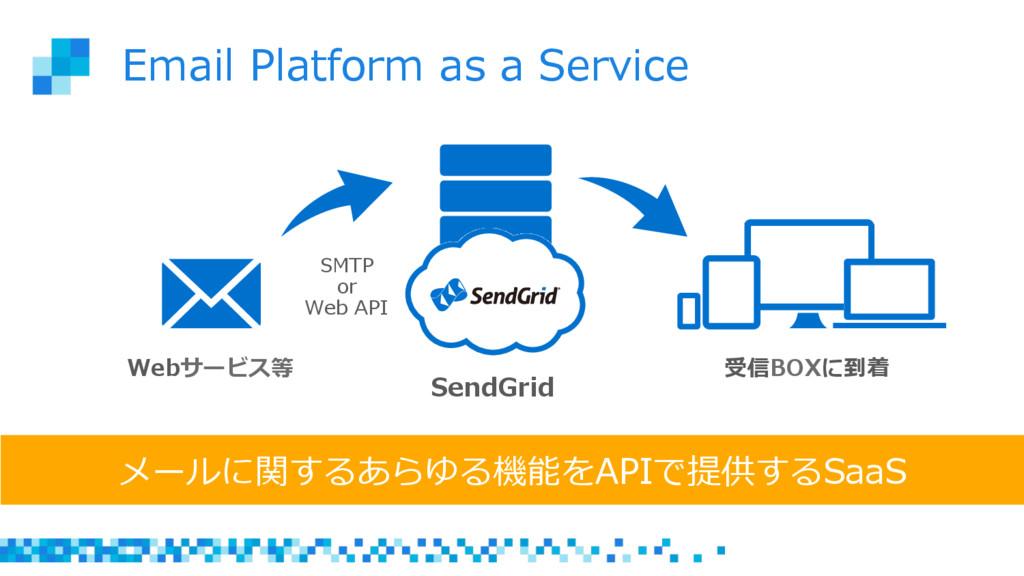 Email Platform as a Service Webサービス等 SendGr...