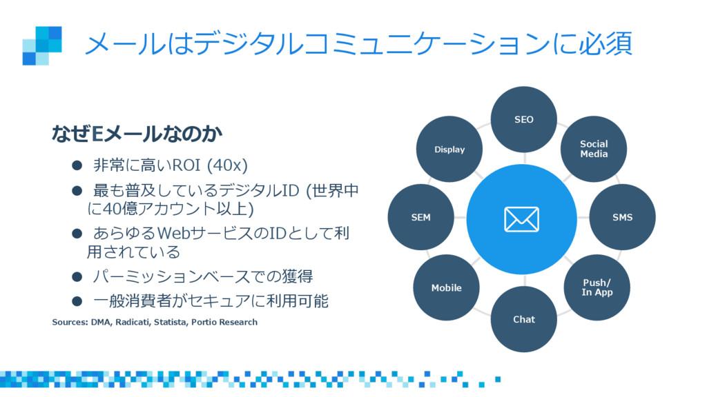 SEO Chat SMS SEM Social Media Display Pus...