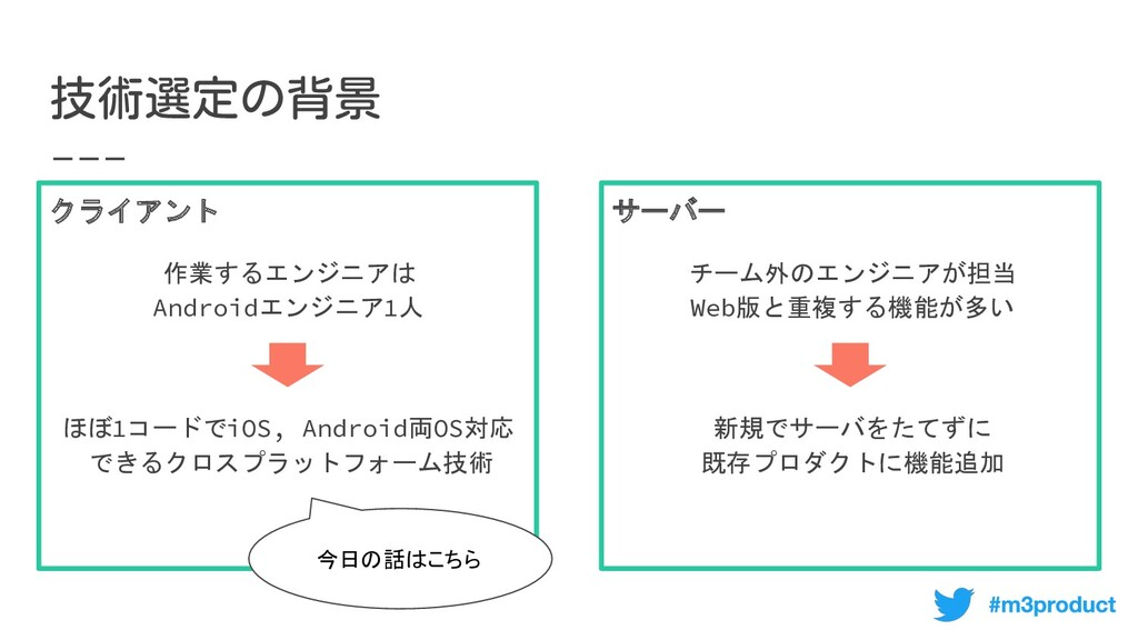 クライアント 作業するエンジニアは Androidエンジニア1人 ほぼ1コードでiOS, ...