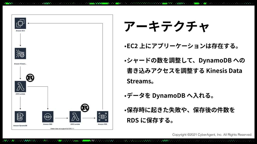 アーキテクチャ •EC 上にアプリーケーションは存在する。 •シャードの数を調整して、Dyna...