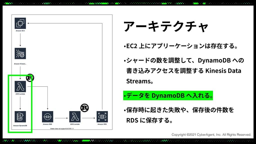 •EC 上にアプリーケーションは存在する。 •シャードの数を調整して、DynamoDB への ...