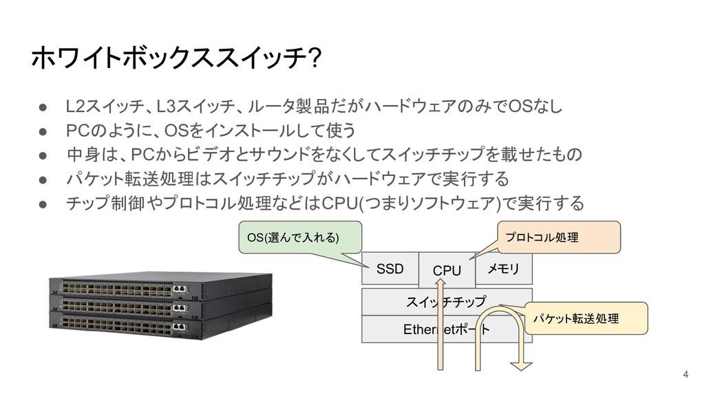 ホワイトボックススイッチ? ● L2スイッチ、L3スイッチ、ルータ製品だがハードウェアのみでO...