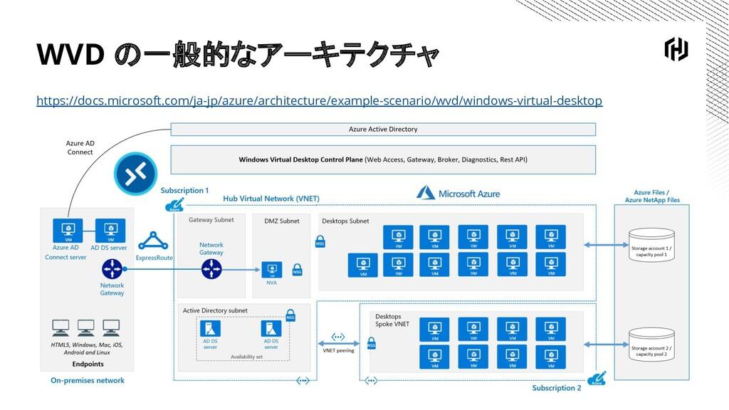 WVD の一般的なアーキテクチャ https://docs.microsoft.com/ja-...