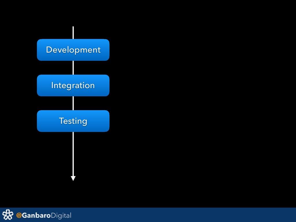 @GanbaroDigital Development Integration Testing