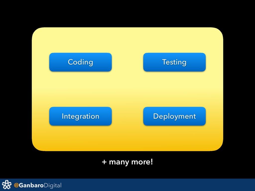 @GanbaroDigital Testing Deployment Integration ...