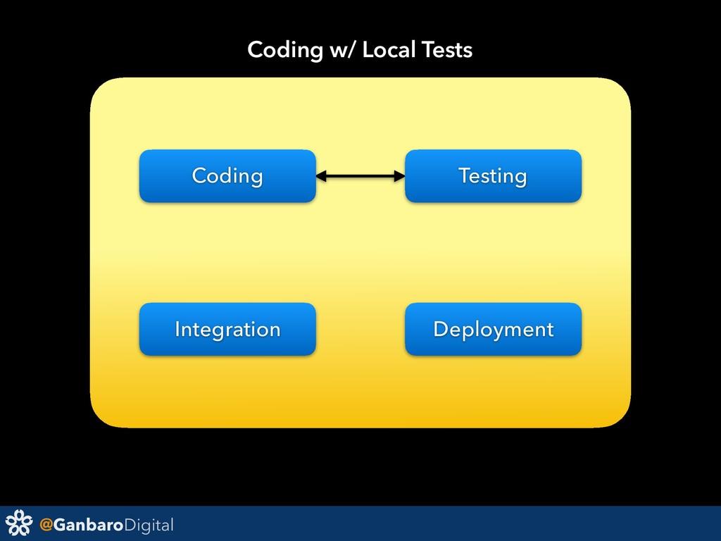 @GanbaroDigital Deployment Integration Coding w...