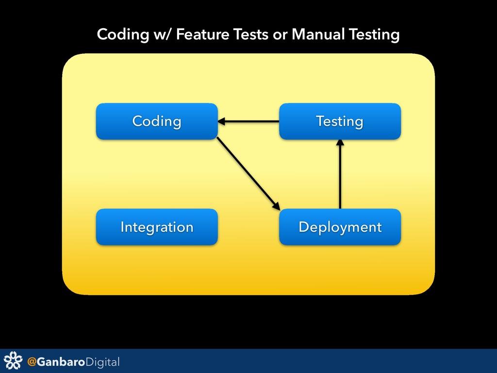 @GanbaroDigital Integration Coding w/ Feature T...