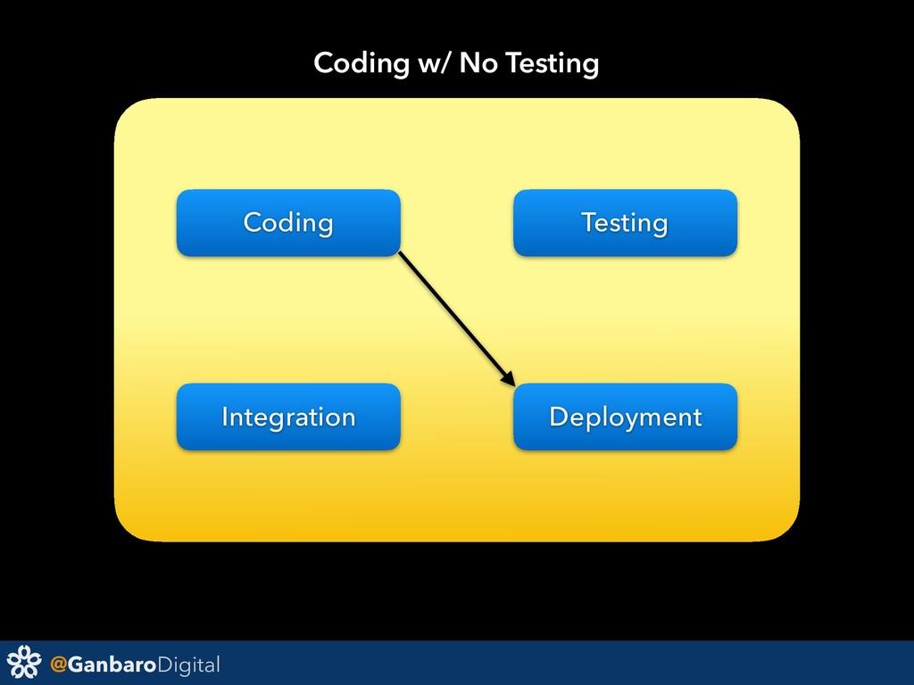 @GanbaroDigital Testing Integration Coding w/ N...