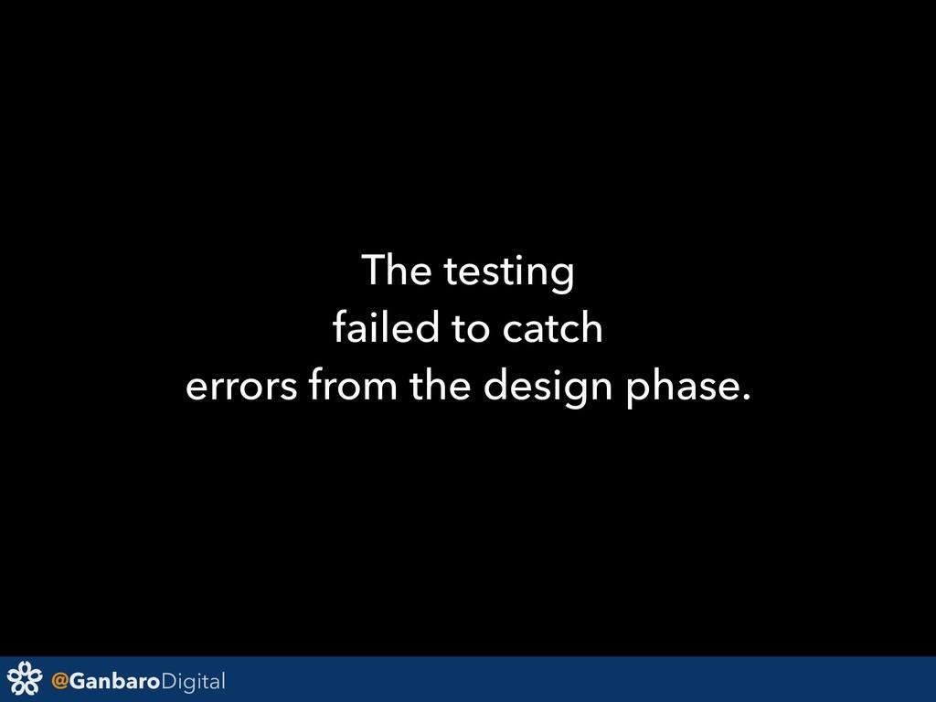 @GanbaroDigital The testing failed to catch err...