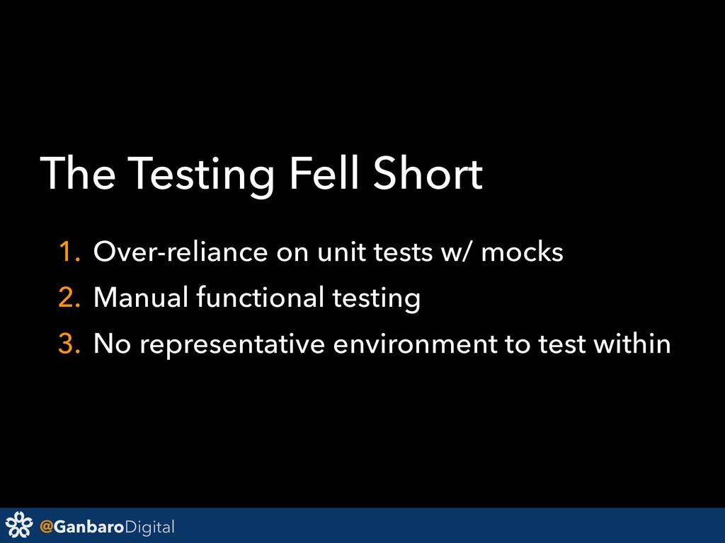 @GanbaroDigital The Testing Fell Short 1. Over-...