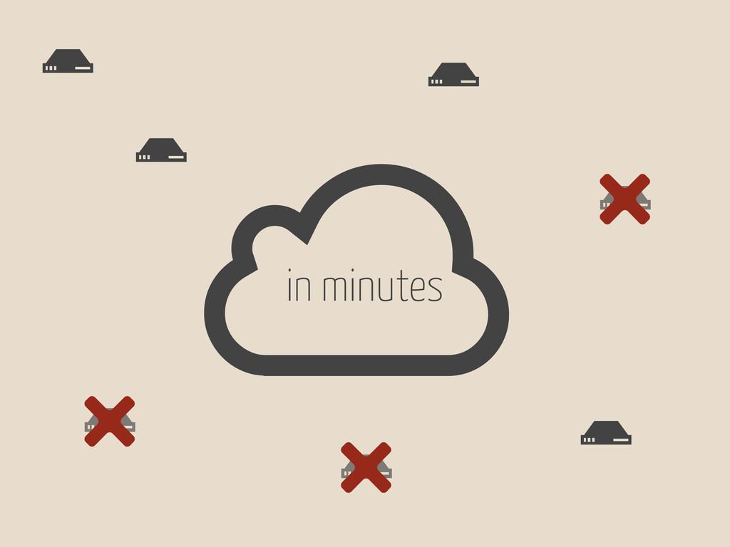 # d # d c # # # # # d in minutes