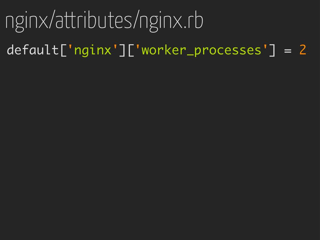 nginx/attributes/nginx.rb default['nginx']['wor...