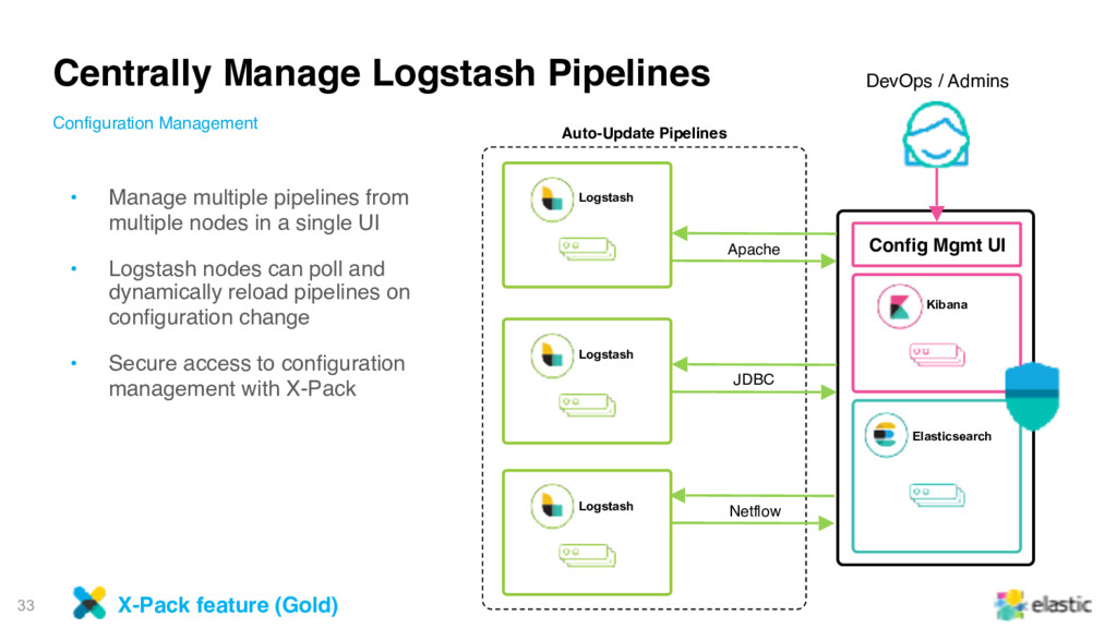33 • Manage multiple pipelines from multiple no...