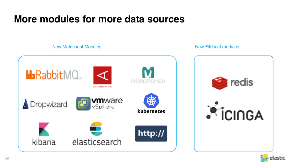 39 More modules for more data sources New Fileb...
