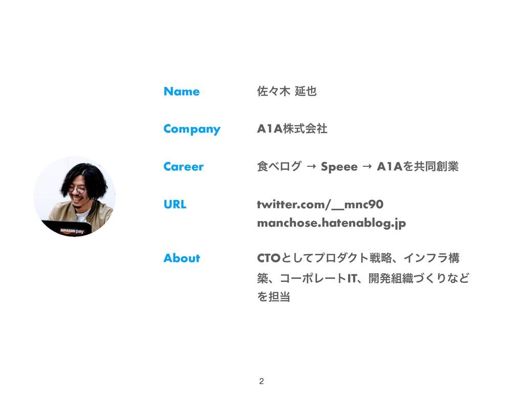 Name ࠤʑ Ԇ Company A1Aגࣜձࣾ Career ৯ϩά → Speee...