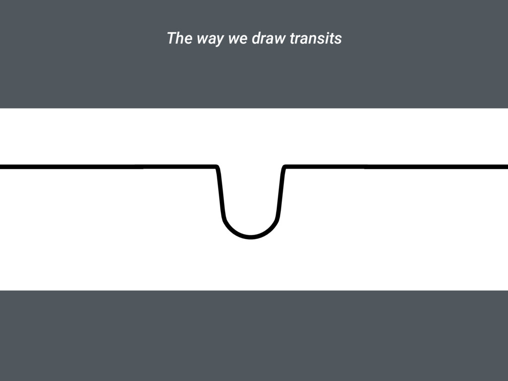 The way we draw transits