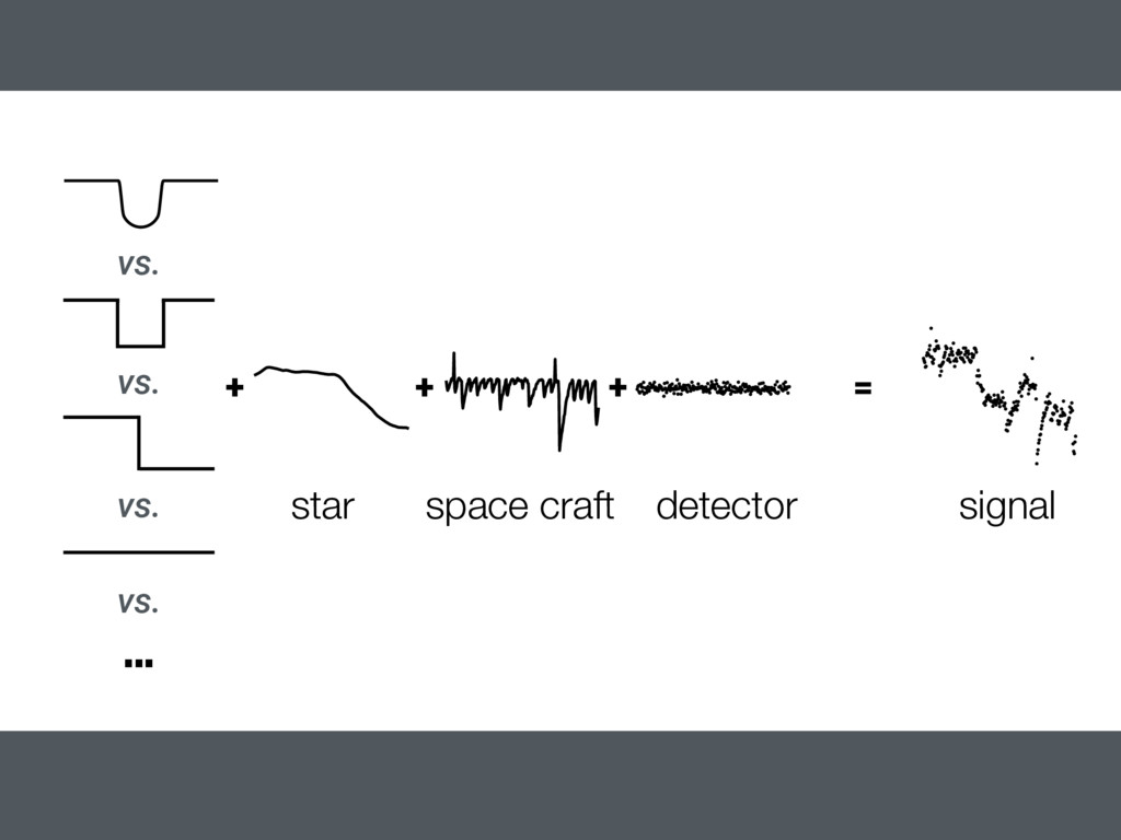 star space craft detector signal + + = vs. vs. ...