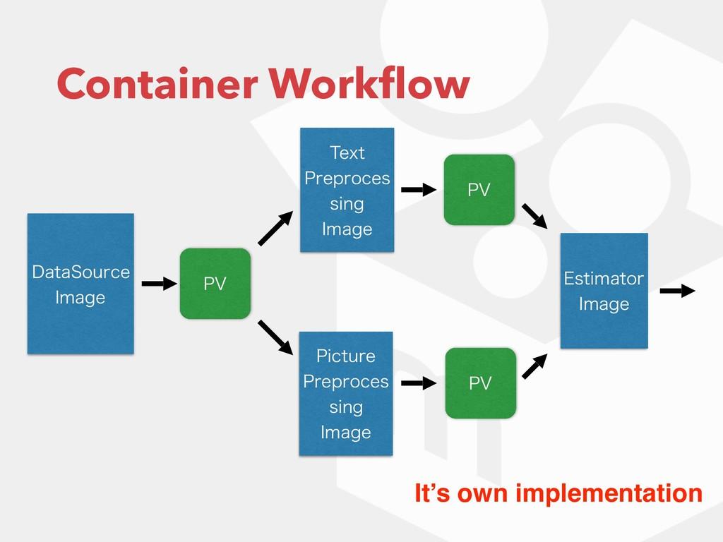 Container Workflow %BUB4PVSDF *NBHF 5FYUɹ 1SFQ...