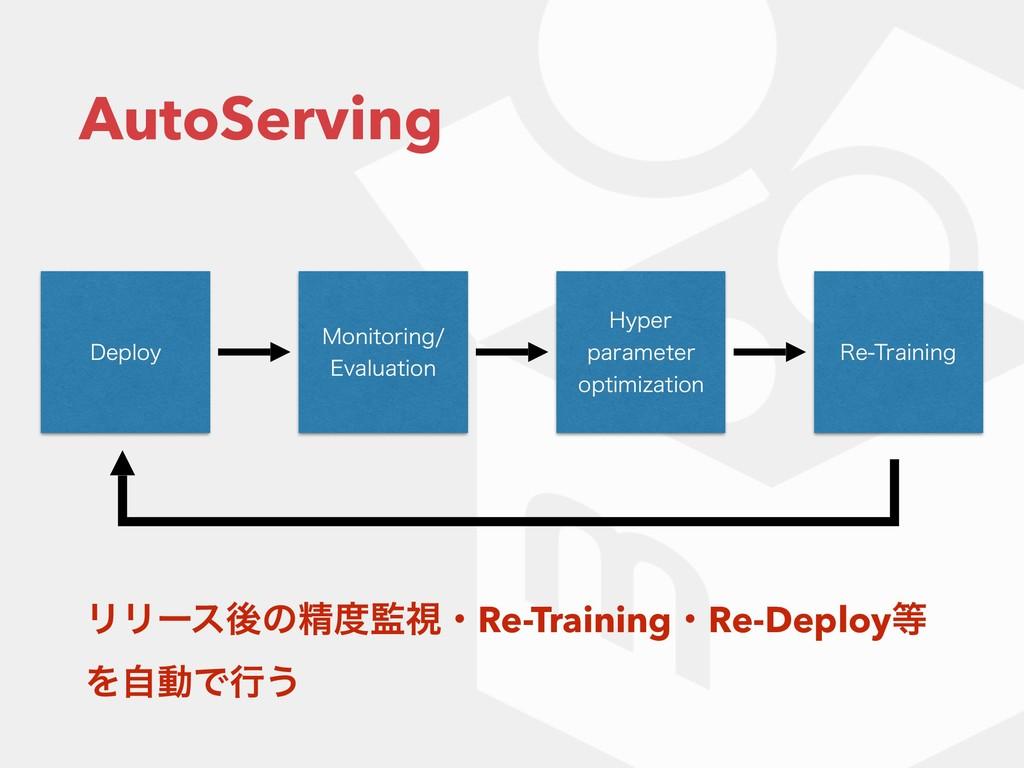 AutoServing %FQMPZ ϦϦʔεޙͷਫ਼ࢹɾRe-TrainingɾRe-De...