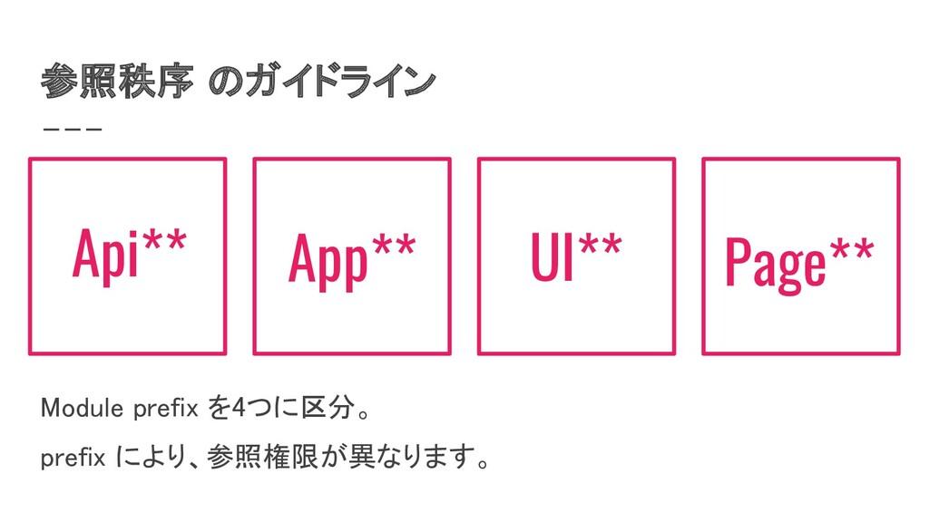 参照秩序 のガイドライン Api** App** UI** Page** Module pr...
