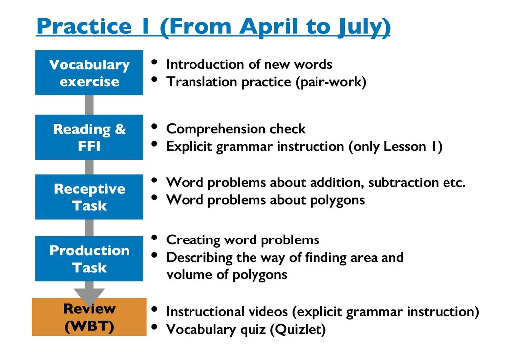 Review (WBT) Practice 1 (From April to July) • ...