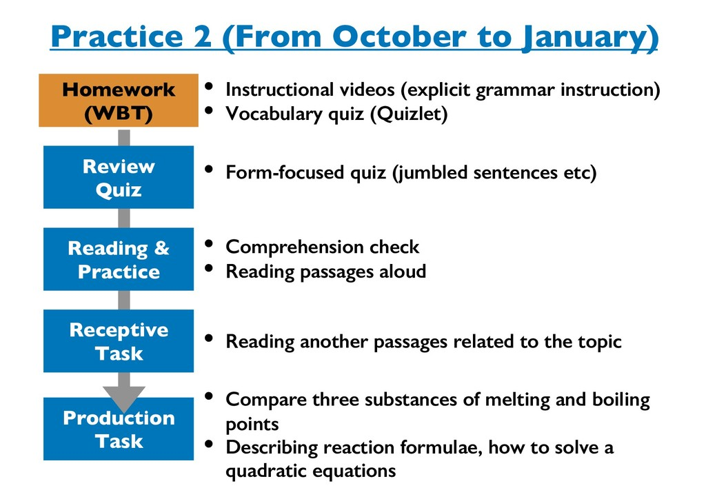 Production Task Practice 2 (From October to Jan...