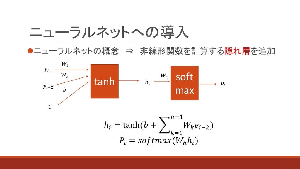ニューラルネットへの導入 ⚫ニューラルネットの概念 ⇒ 非線形関数を計算する隠れ層を追加 ta...