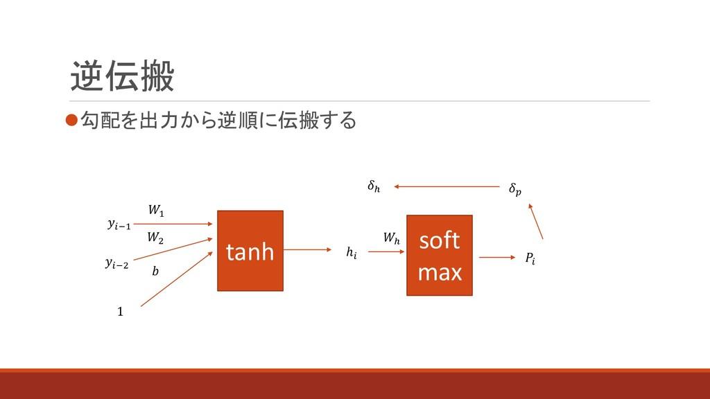 逆伝搬 ⚫勾配を出力から逆順に伝搬する tanh 1 2  1 −2 −1  soft max...
