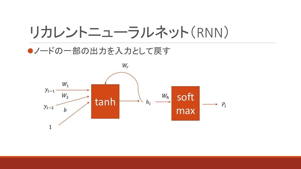 リカレントニューラルネット(RNN) ⚫ノードの一部の出力を入力として戻す tanh 1 2 ...