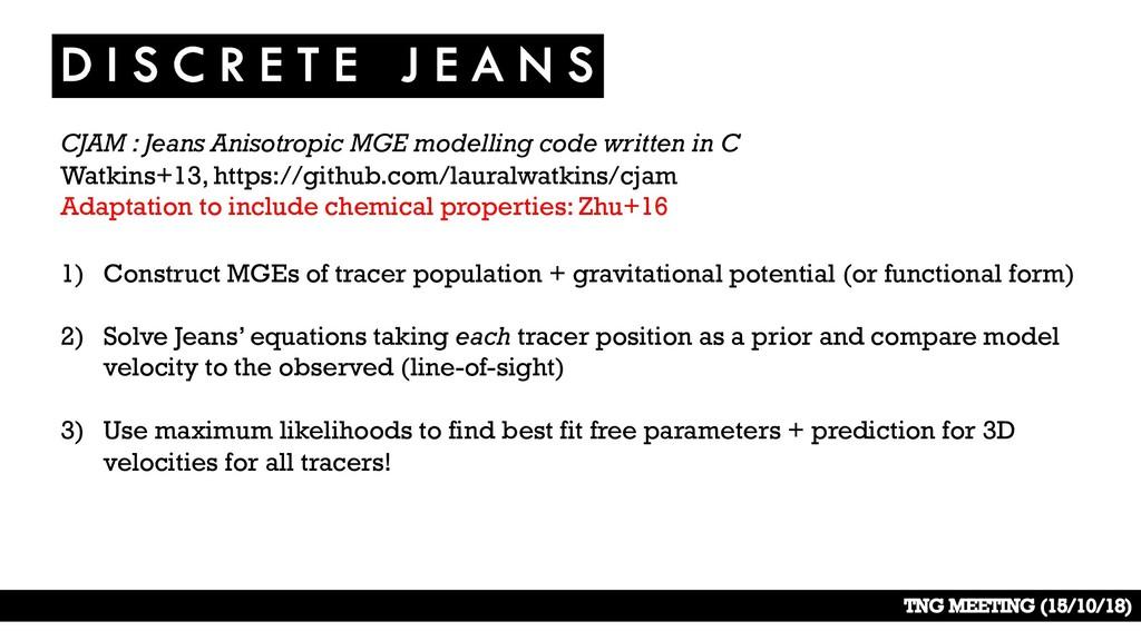CJAM : Jeans Anisotropic MGE modelling code wri...